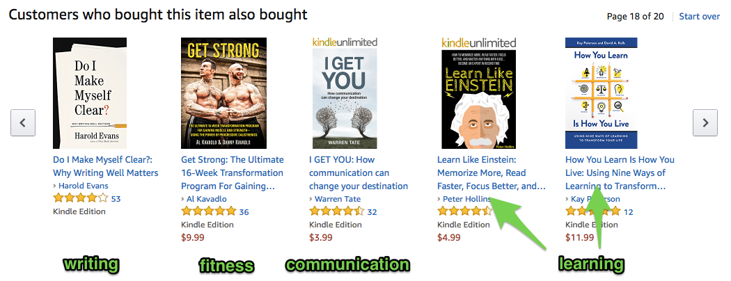 Recommended books on a variety of topics on Amazon