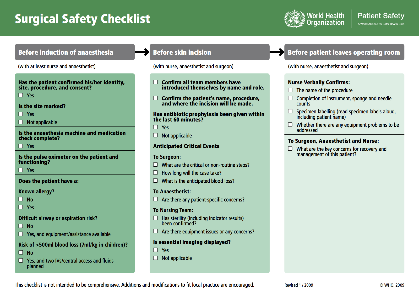 Screenshot of the WHO surgery checklist